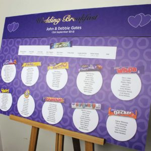 Cadburys-wedding-table-plan