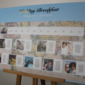 travel wedding table plan