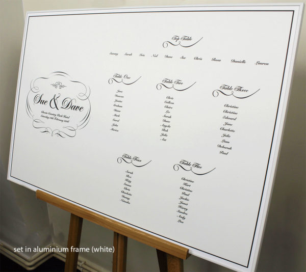 classic wedding plan