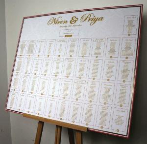 asian-wedding-plan